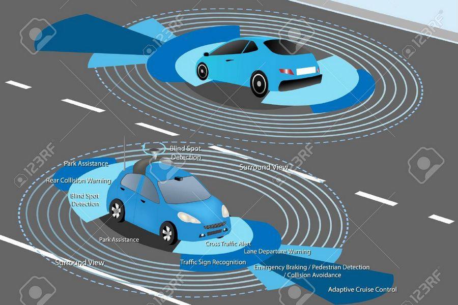 camera-systeem-autonoom-rijden